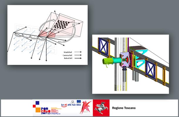 Ideazione E Sviluppo Di Un Nuovo Strumento Robotizzato Per Il Rilievo Fotografico E Geometrico 3D